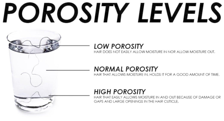 Got Porosity in 2018?