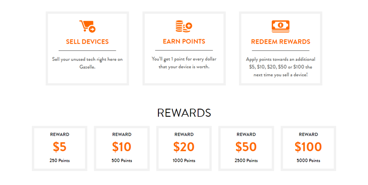 Join The Gazelle Rewards Program & Earn Money For Your Used Devices!